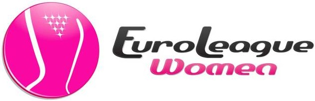 Women_Euroleague